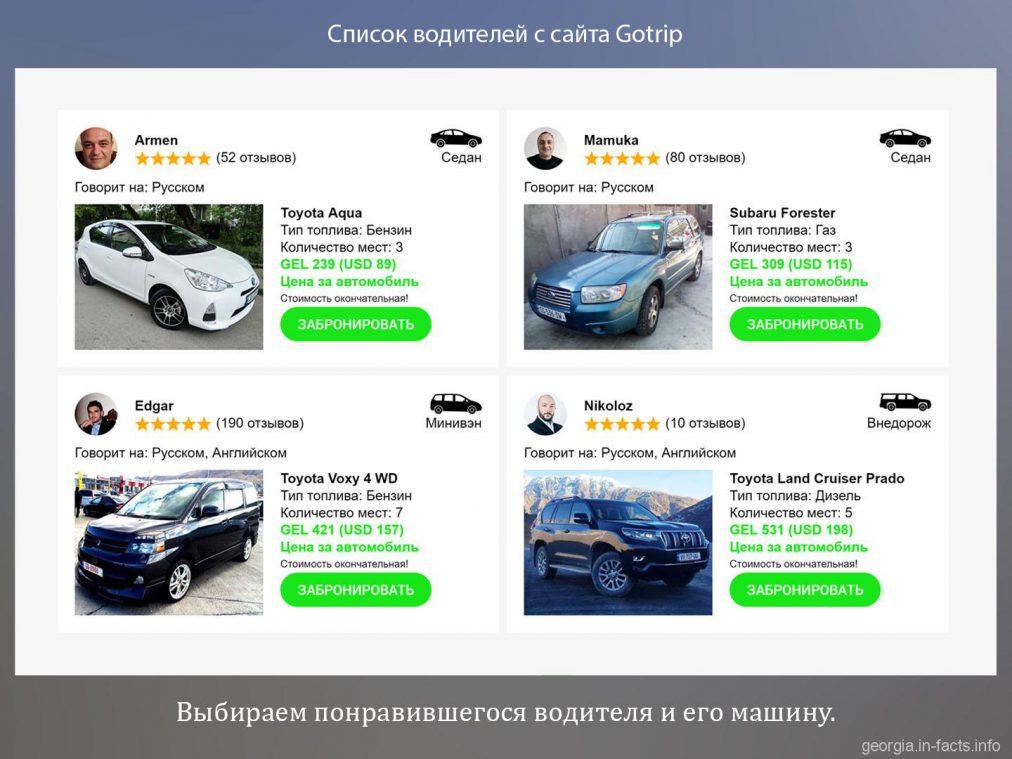 Водители с сайта Gotrip.ge