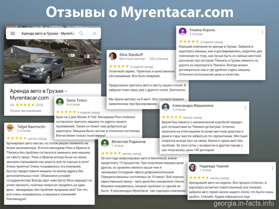 Отзывы об аренде авто в Грузии через Myrentacar